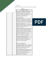 Fase 1 - Unidad 1; matriz 2 - Información del caso.