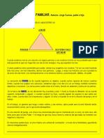 Arquitectura Familiar- PNL