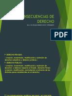 CONSECUENCIAS DE DERECHO CLASE 3