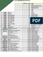 COMPRESORAS 185DPQ (LIST. REP. ALTA PROB FALLA)