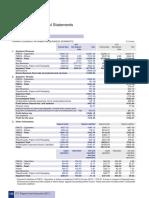 Segment Reporting- ITC-2013
