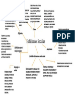 Mapa Conceptual-Habilidades Sociales