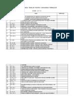 planificarea_temelor_pentru_consilierea_parintilor 6b