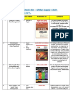 GSCM_IIFT_Books recommended by Faculty