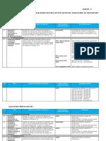 Anexa 5 Indicatori de Evaluare Colectare