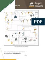 Arcadia Mine Process Diagram