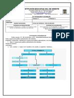 Actividades  de apoyo -sociales -  5°- beato.docx