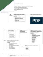 Esquema Exposicion Escrita y Mapa Concptual Planes de Escritura.