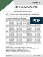 INCUBADORA  DE  CULTIVOS-BINDER