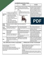 tableausurorganisationsdutravail.doc