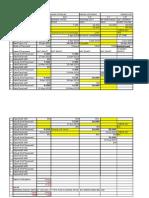 MKP-Rent Collection Status