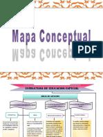 mapa de estructura de educacion especial
