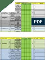 ANEXO 14.1 Instrumento dinámico para auditoría del PESV