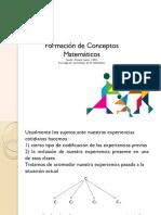 Formación de Conceptos Matemáticos Fuente _ Richard Skemp (1980) Psicología del Aprendizaje de las Matemáticas