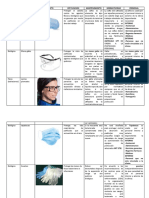 Matriz de EPP Clinica y Centro