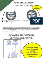 GAYA-GAYA TERDISTRIBUSI n Centroid.pdf