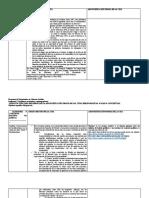 GUIA ARGUMENTACION DE CITAS Y MARCO CNCEPTUAL - copia