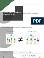 NO ENTRA - 5 SEMANA Gestion por procesos v3