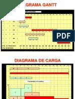 PRACTICA 4 SEMANA   PERT-DIAGRAMA DE CARGA