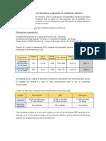 Propuesta de costos y comparación
