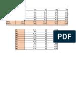 Hoja de cálculo en D  ruidog (1)