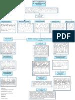 Estructura Seguridad Social Mapa.pdf
