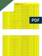 CRONOGRAMA OFICIAL DE SUSTENTACIONES DE PI 2019-II