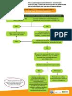 Fluxogramas-COVID-19-SAES-2.pdf