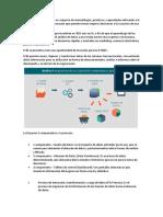 El Business Inteligencie es un conjunto de metodologías.docx