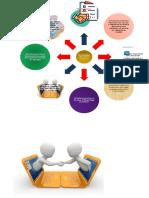 Derecho informatico infografia peculiaredades del contrato electronico