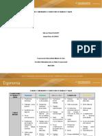 CUADRO COMPARATIVO CONDICIONES DE TRABAJO Y SALUD