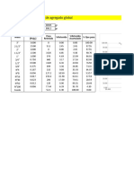 Granulometria de agregado global 2.xlsx