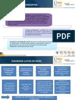 2do borrador trabajo Paradigmas de investigacion en Psicología [Autoguardado]