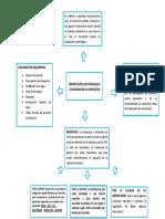 IMPORTACIÓN CON FRANQUICIA.docx