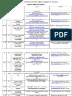 Материалы для дистанционного обучения Кирюхин