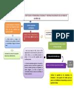ORGANISMOS E INSTITUCIONES  INTERNACIONALES, NACIONALES Y  REGIONALES RELACIONADOS CON LOS DEBERES DE LOS NIÑOS  (AS)