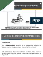 Párrafo introducción, desarrollo y cierre