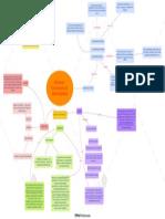 Estructura y Funcionamiento del Estado Colombiano final.pdf