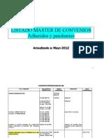 LISTADO+MASTER+CONVENIOS
