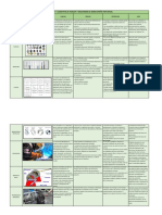 Actividad 3 - Elementos de fijación y mecanismos de cierre-Diseño industrial1