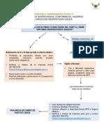 Flujograma-para-la-atención-del-COVID-19.-GCG