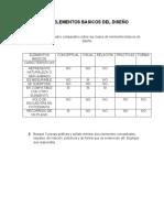 TALLER ELEMENTOS BASICOS DEL DISEÑO- ACTIVIDAD 2
