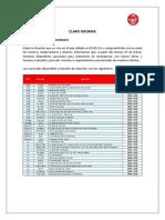 Horario Sucursales Claro Chile - 09052020_20200509.pdf