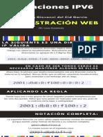 Infografia Notaciones IPV6