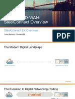 SDWAN_EX