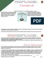 procesos psicologicos 2, tarea