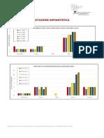 Indicatore_ambientale_Dotazione_Impiantistica_2019
