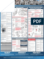 Design-for-Hot-Dip-Galvanizing-Wall-Chart.pdf