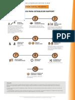 infografia2 coaching