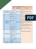 TRABAJOS VIRTUALES - REF. DEL PETROLEO - IPGN.pdf